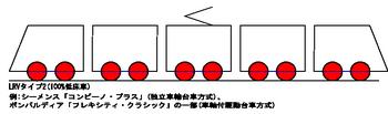 LRV車体台車スケッチ_Full_Flat_type2.PNG
