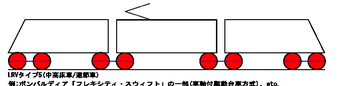 LRV車体台車スケッチ_High_Floor.PNG